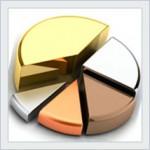Золотое обыкновение инвестора — диверсификация!